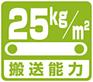 搬送能力・25kg/台